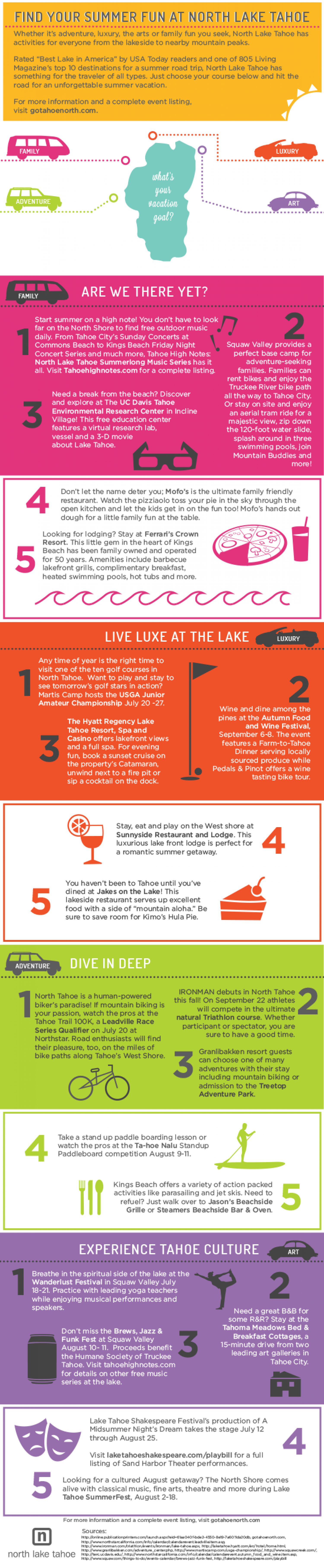 Take a Road Trip to North Lake Tahoe This Summer Infographic