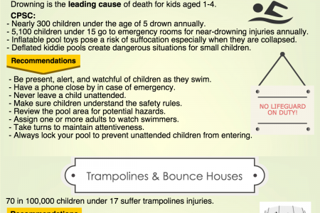 Summer Safety for Children Infographic
