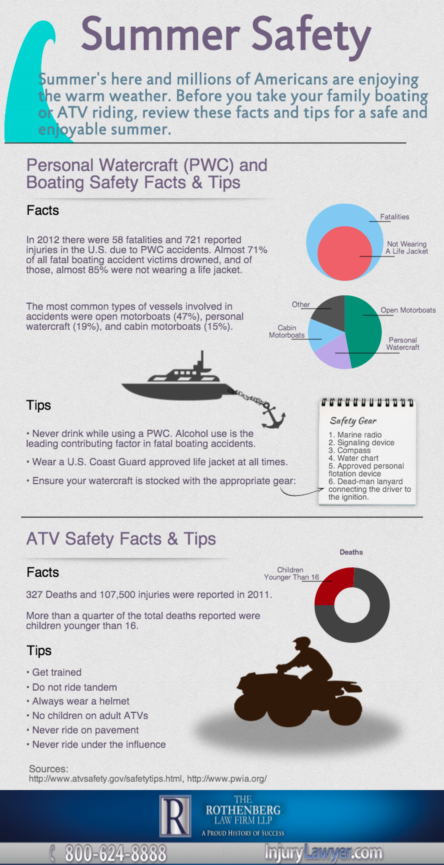 Summer Safety Tips From The Rothenberg Law Firm LLP Infographic