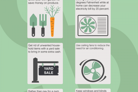 Summer Savings Tips Infographic
