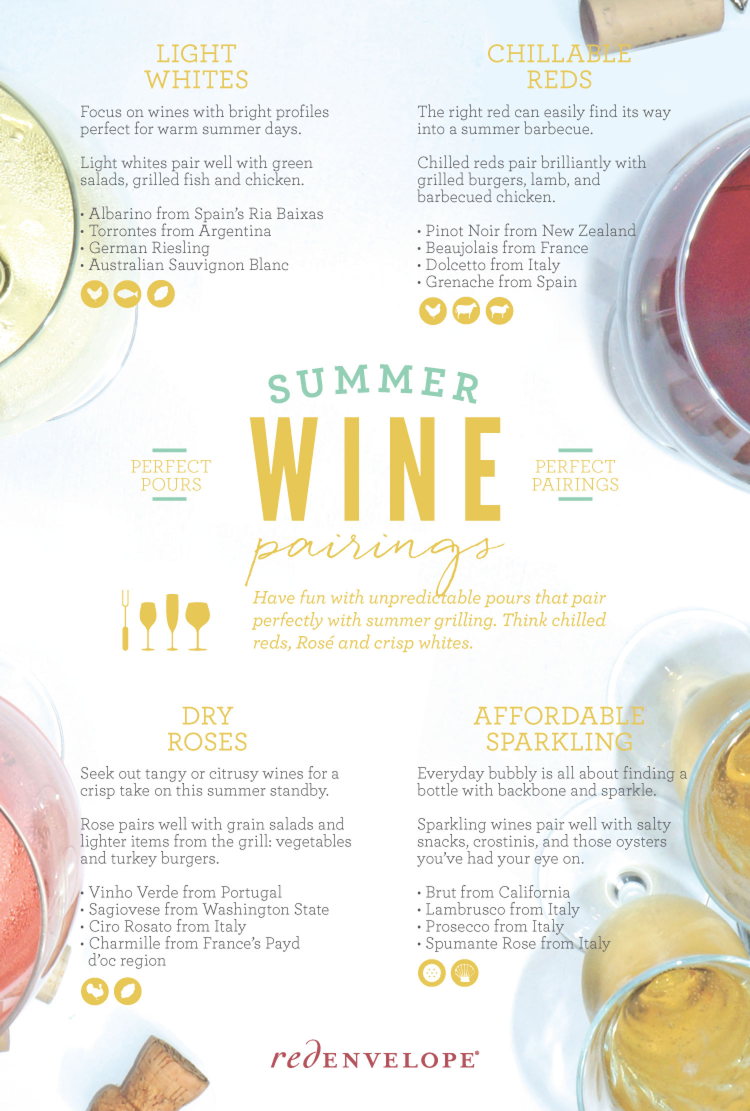 Summer Wine Pairings Infographic