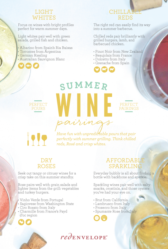 Summer Wine Pairings