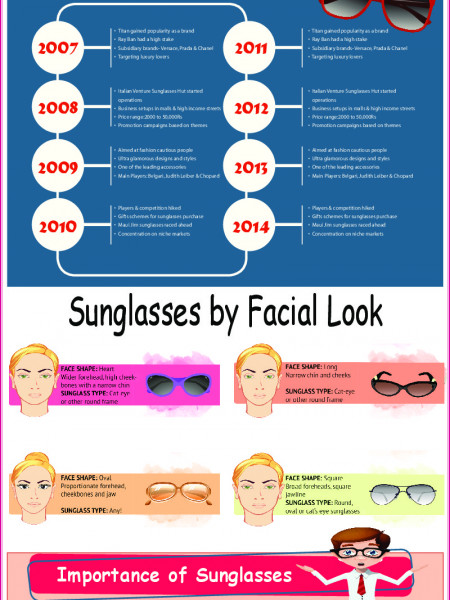 Best Sunglasses Trends Infographic