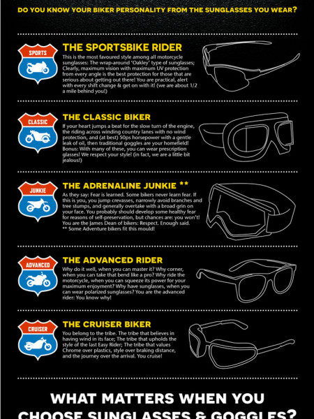 SUNGLASSES FOR BIKERS Infographic