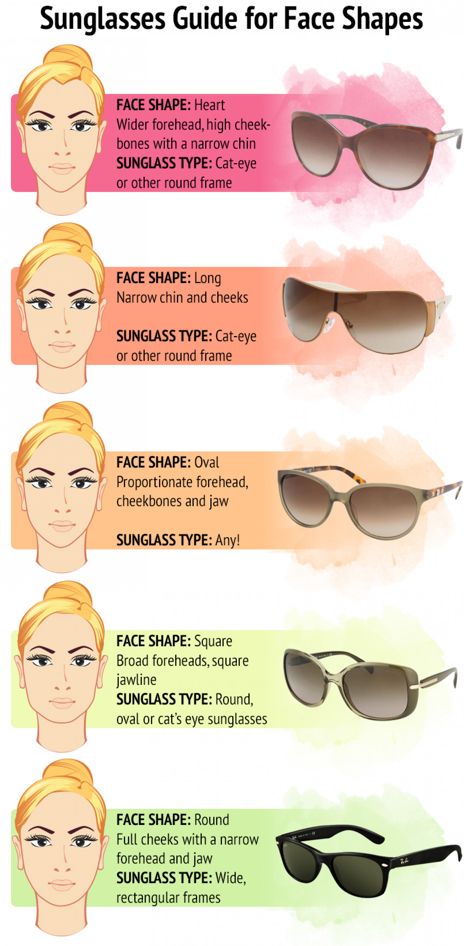 Types Of Glasses Frames For Face Shapes : Sunglasses Guide for Face Shapes Visual.ly