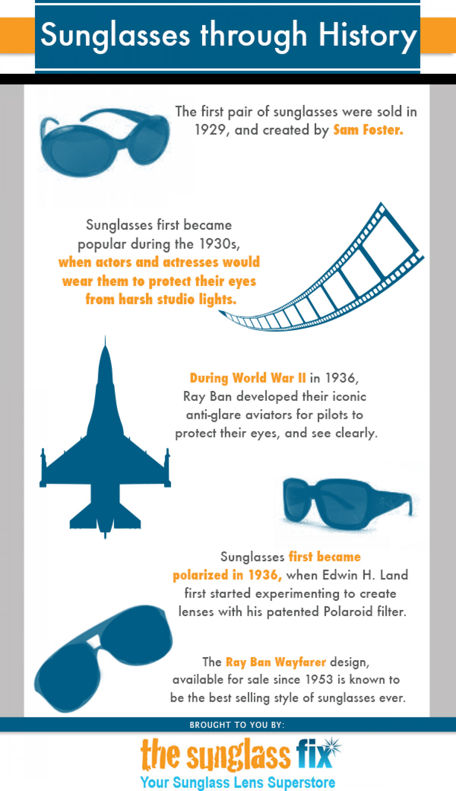 Sunglasses through History Infographic