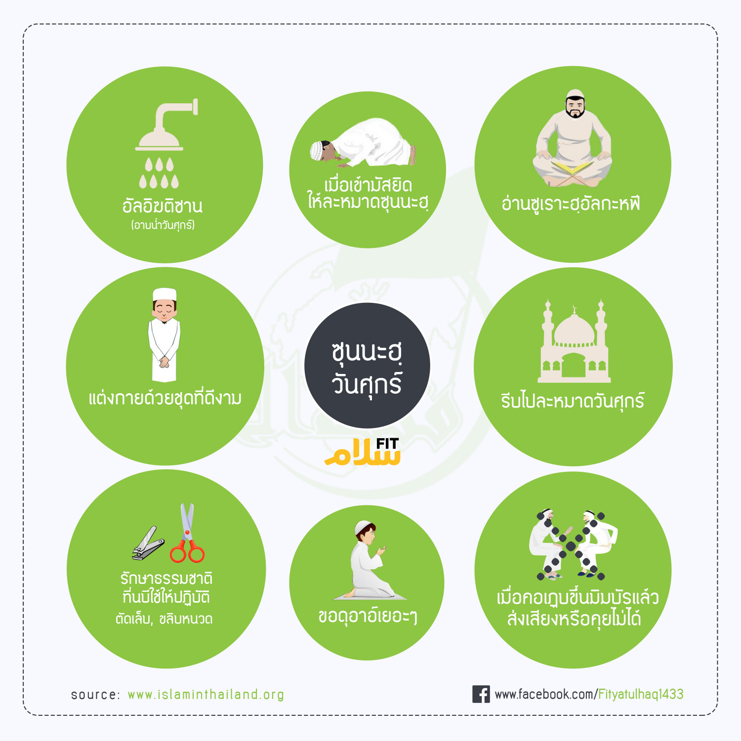 Sunnah Friday Infographic