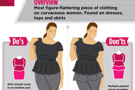 Sunny Day Staples: Plus Size Guide to Summer Fashion Trends Infographic