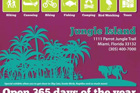Sunny Isles Beach Vacation Infographic