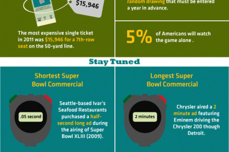 Super Bowl XLVI: A Legendary Rematch Infographic