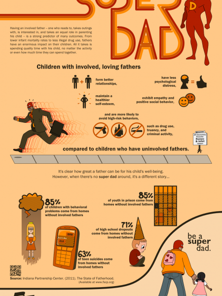 Super Dad Infographic