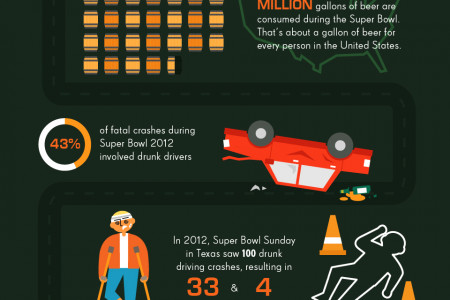 Super Safe Super Bowl  Infographic