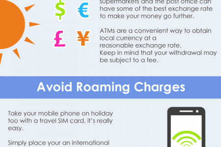 Super Saver Cash Tips for Holiday 2014 Infographic