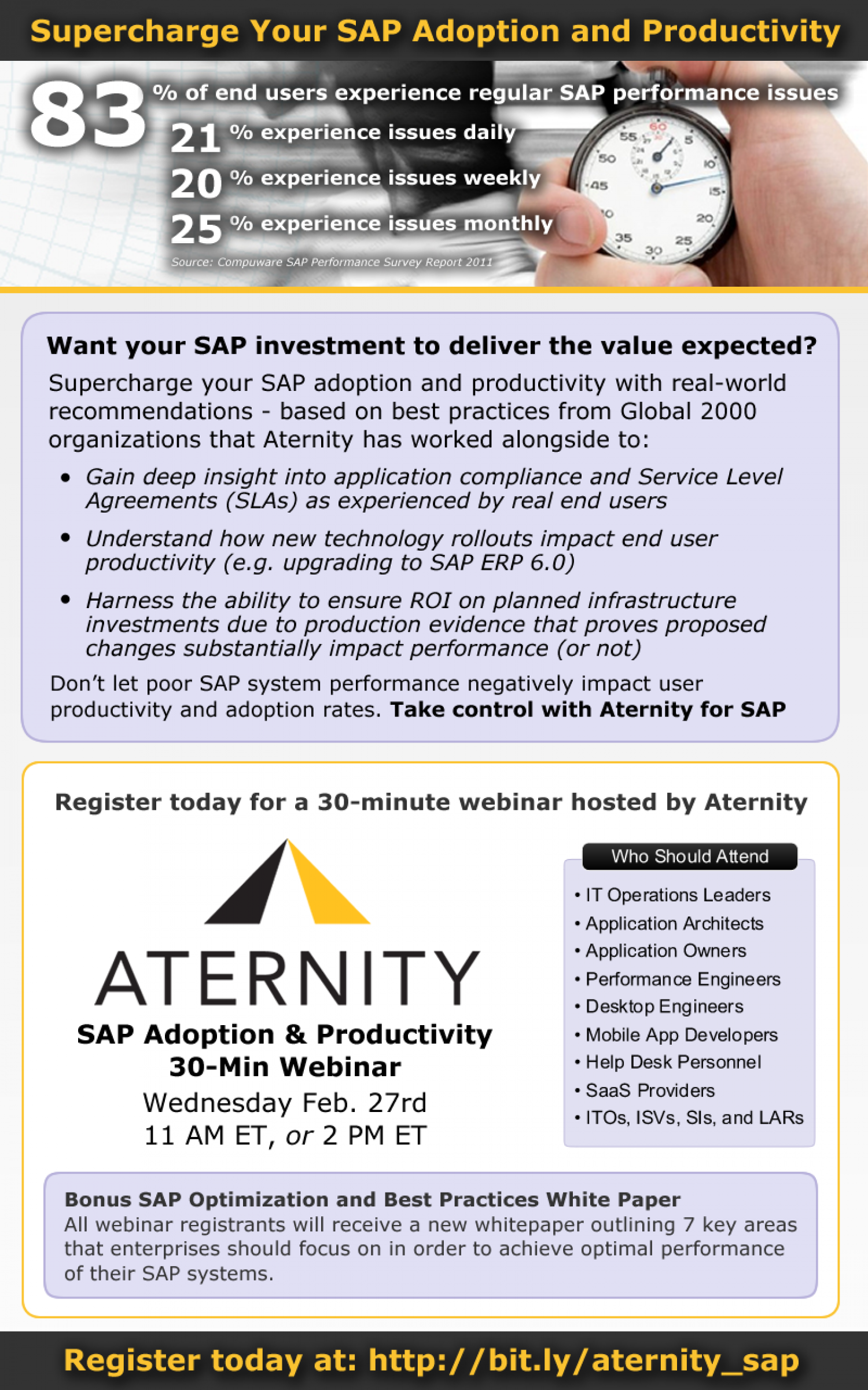 Supercharge Your SAP Adoption and Productivity Infographic