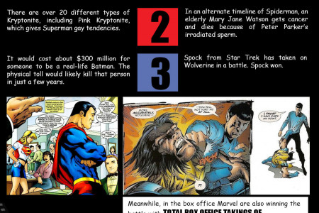 Superheroes DC vs Marvel, Which Side are You? Infographic