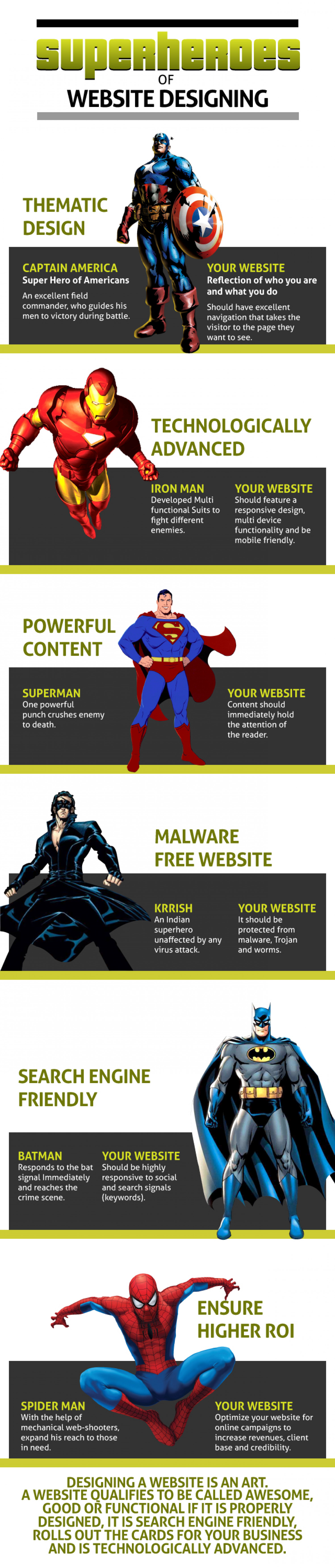 Superheroes of Website Designing Infographic