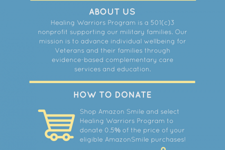 Support Local Veterans Infographic