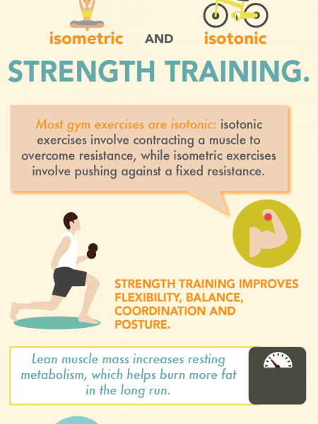 Why You Should Incorporate Weight Training Into Your Fitness Routine Infographic