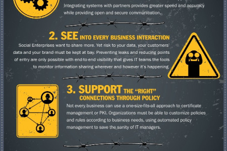 Survival Guide to Securing the Social Enterprise Infographic