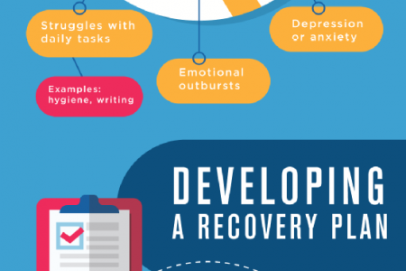 Surviving Strokes: A Recipe for Recovery Infographic