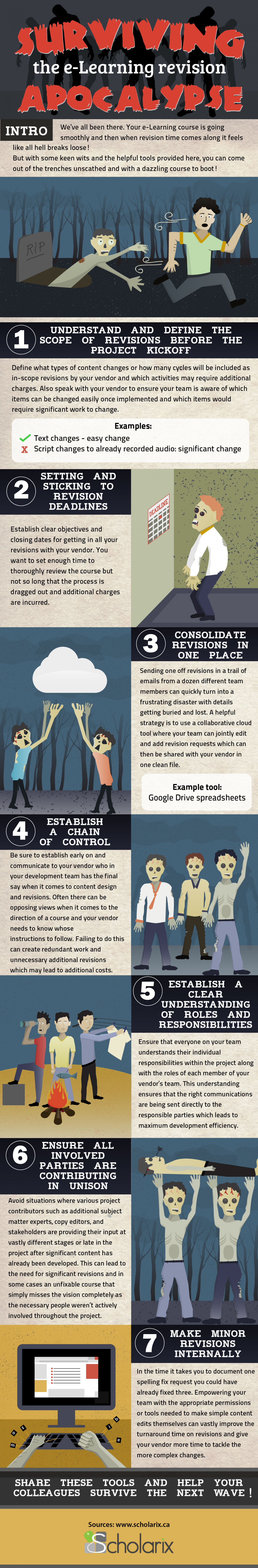 Surviving the e-learning Apocalypse Infographic