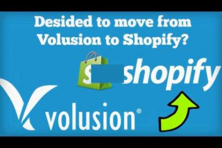 Swift Migration from Volusion to Shopify with Cart2Cart Infographic