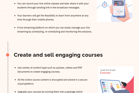Switch from offline exam to online with Think Exam Online Examination Platform Infographic