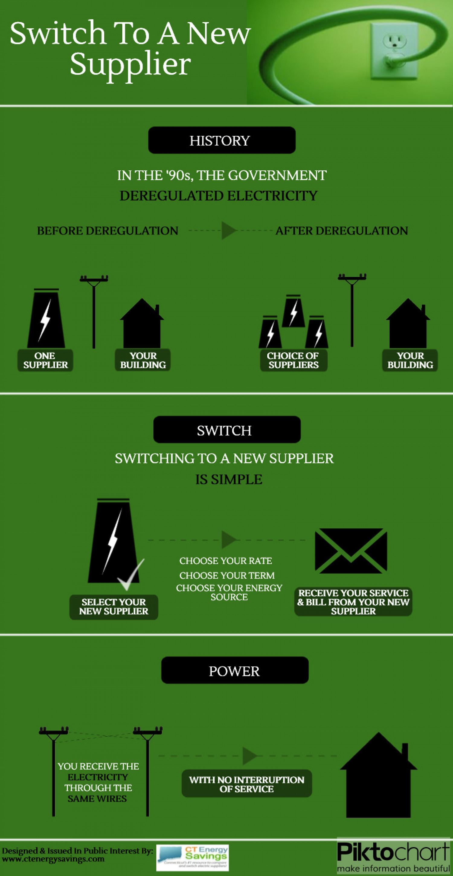 Switch To a New Supplier Infographic