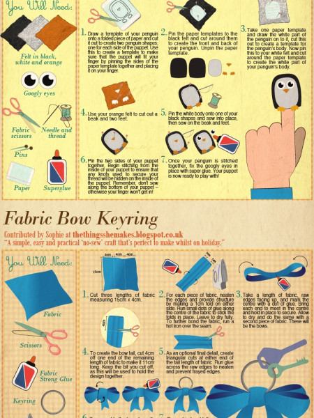 Simple Crafts: A Guide for Beginners Infographic