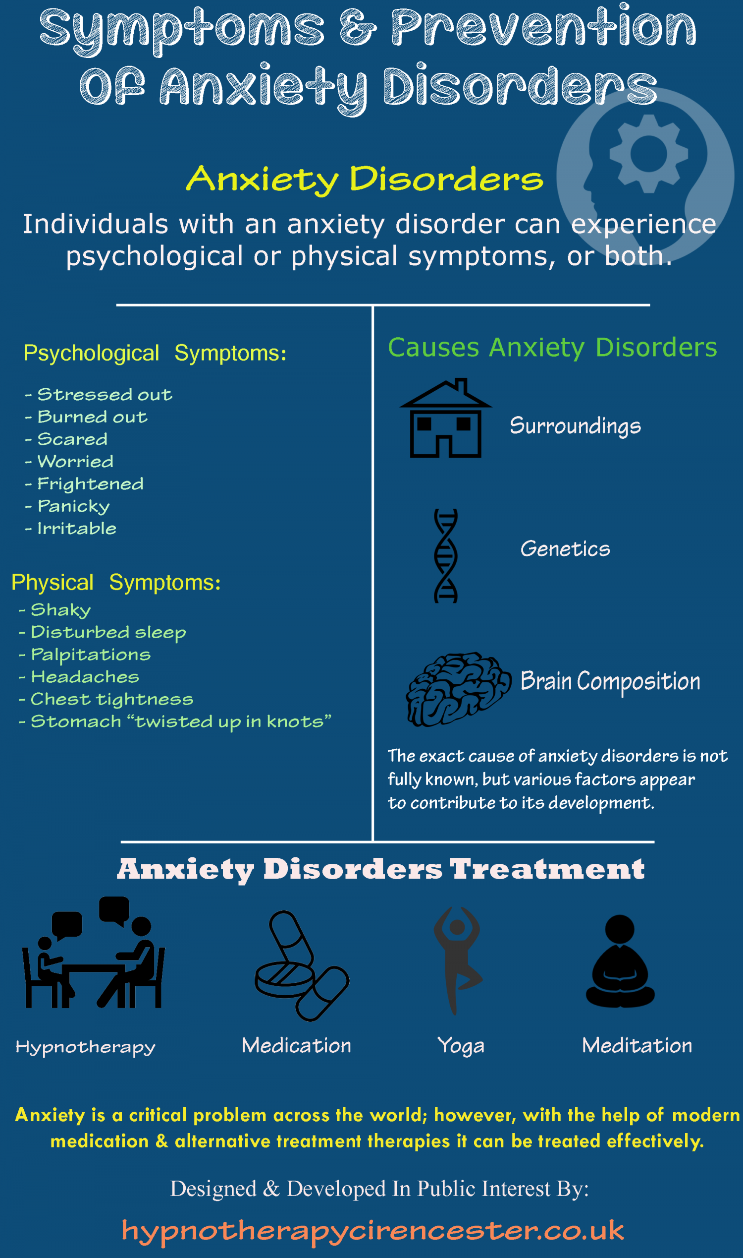 how to avoid anxiety symptoms