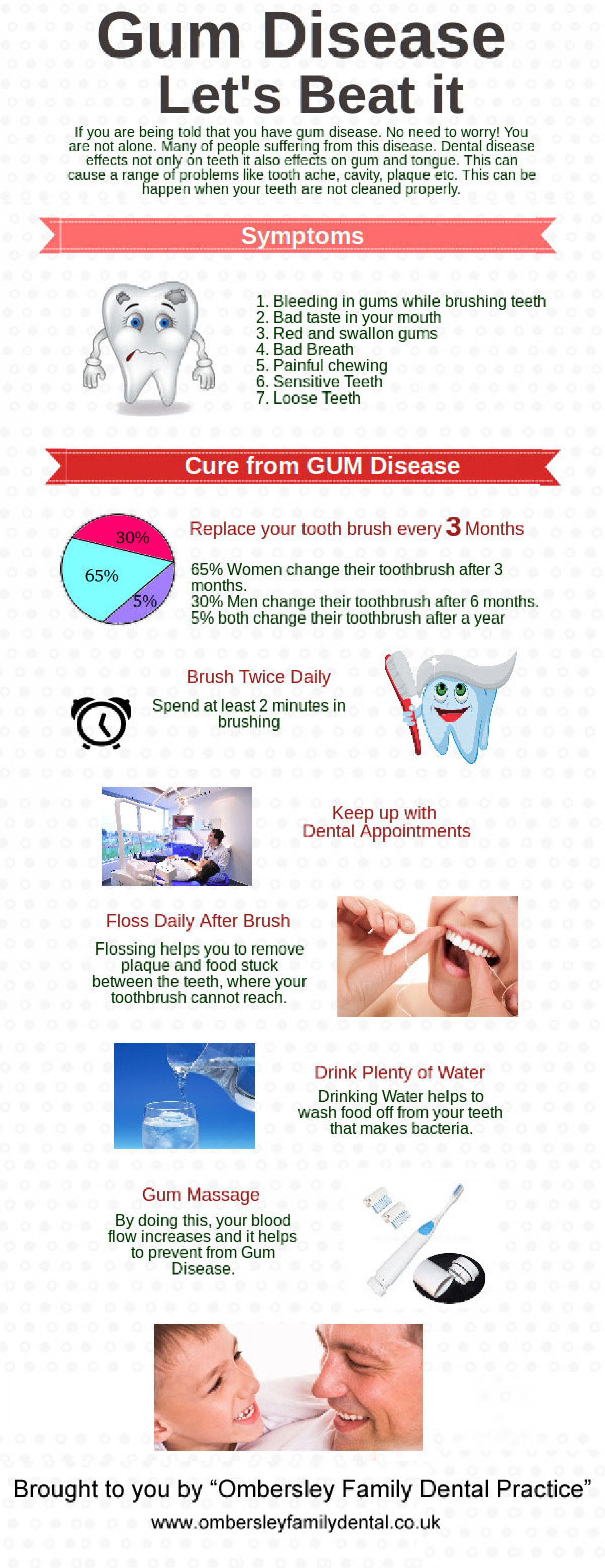 Symptoms of Gum Disease and its Cure Infographic