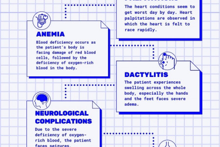 SYMPTOMS OF SICKLE CELL ANEMIA Infographic