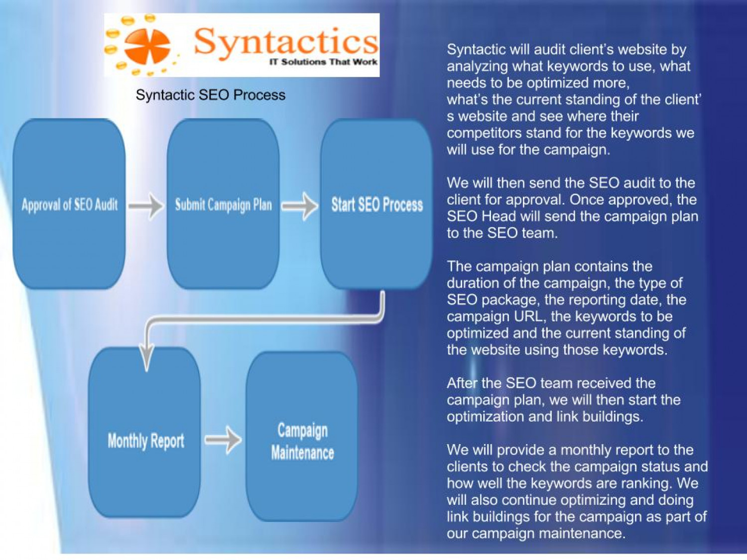 SyntacticS SEO Process Infographic