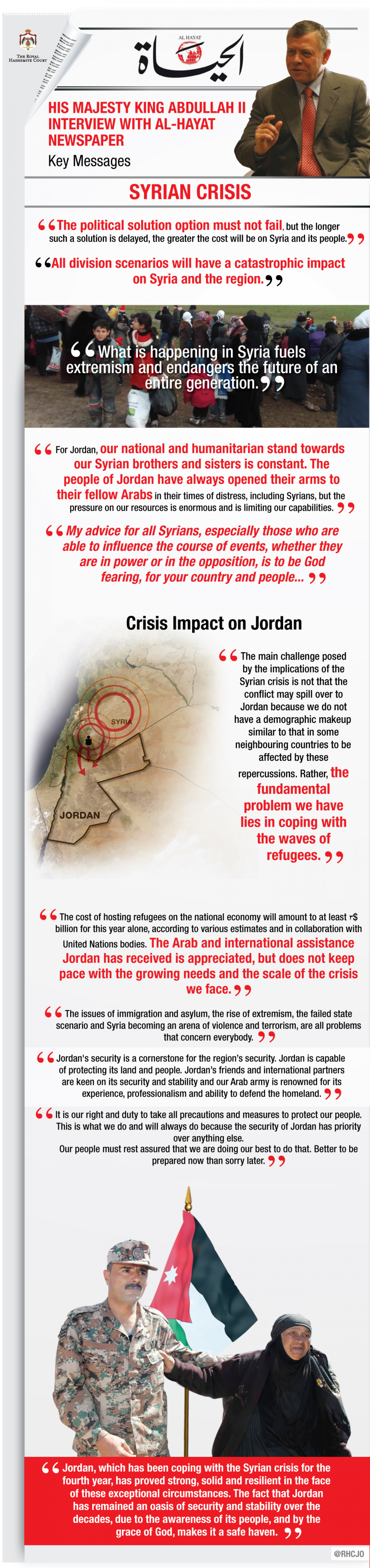 syrian crisis and its regional implications Tangled web: the syrian civil war and its long-term implications not only for that the regional context for the syrian conflict is at least as complex.
