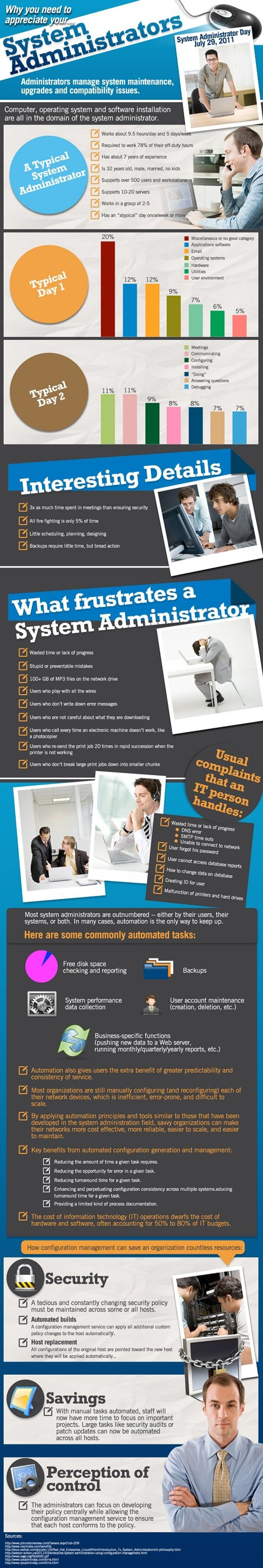 System Admin Day 2011: Has it been a year already? Infographic