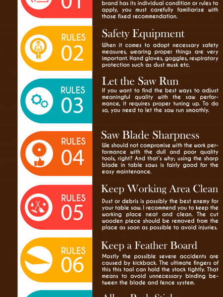Table Saw Safety Rules Against Possible Injuries Infographic