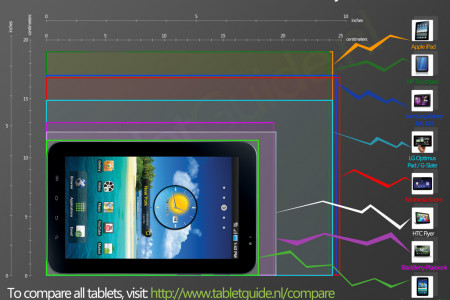 Tablet Size Infographic Infographic