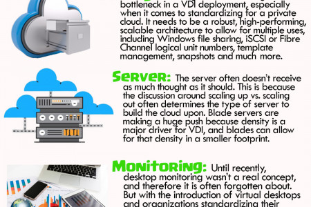 Tailored Cloud Based IT Solutions Infographic