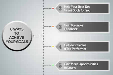 Take Charge of your Career! 6 Ways to Achieve Your Goals Infographic