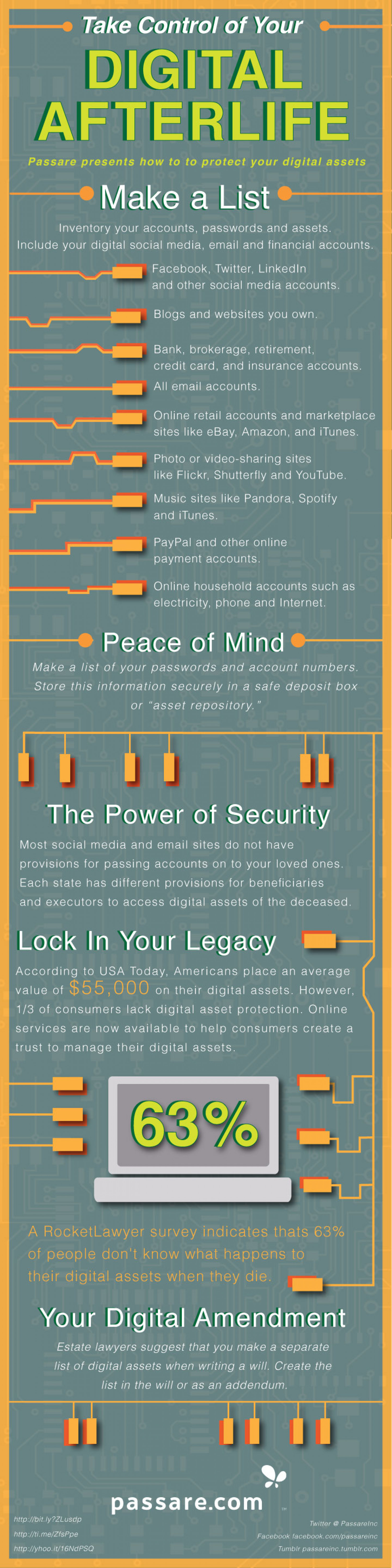 Take Control of Your Digital Afterlife Infographic