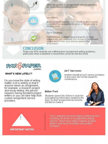 Take Help of Online Assignment Service Firms for Assignment Infographic