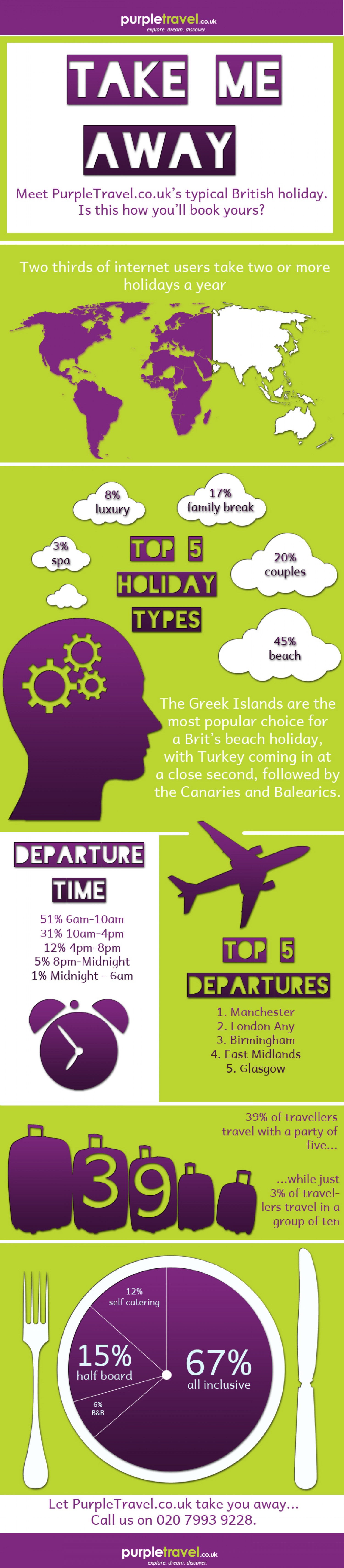 Take Me Away Infographic