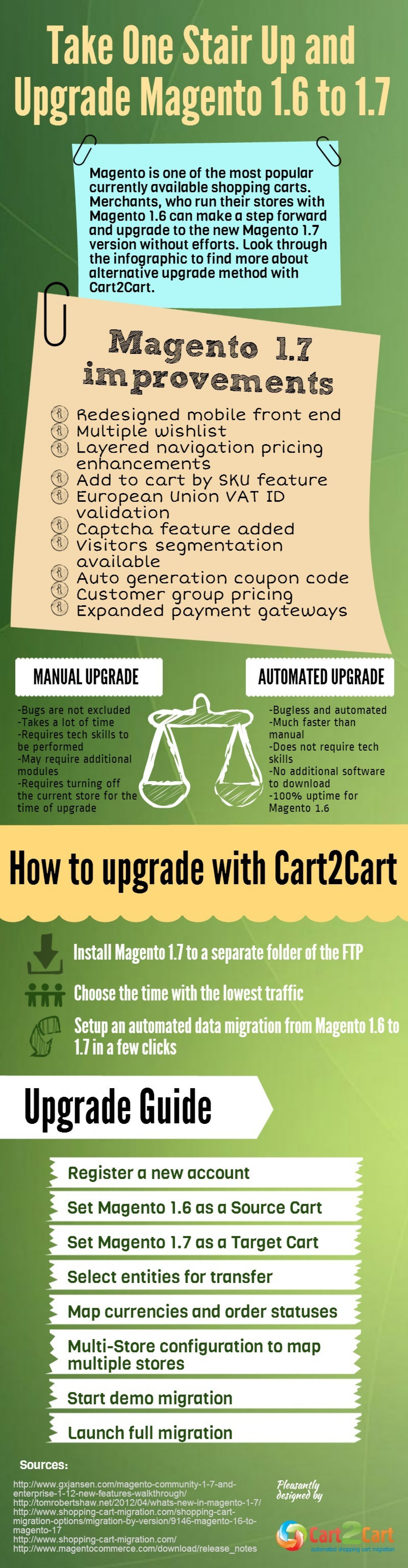 Take One Stair Up and Upgrade Magento 1.6 to 1.7 Infographic