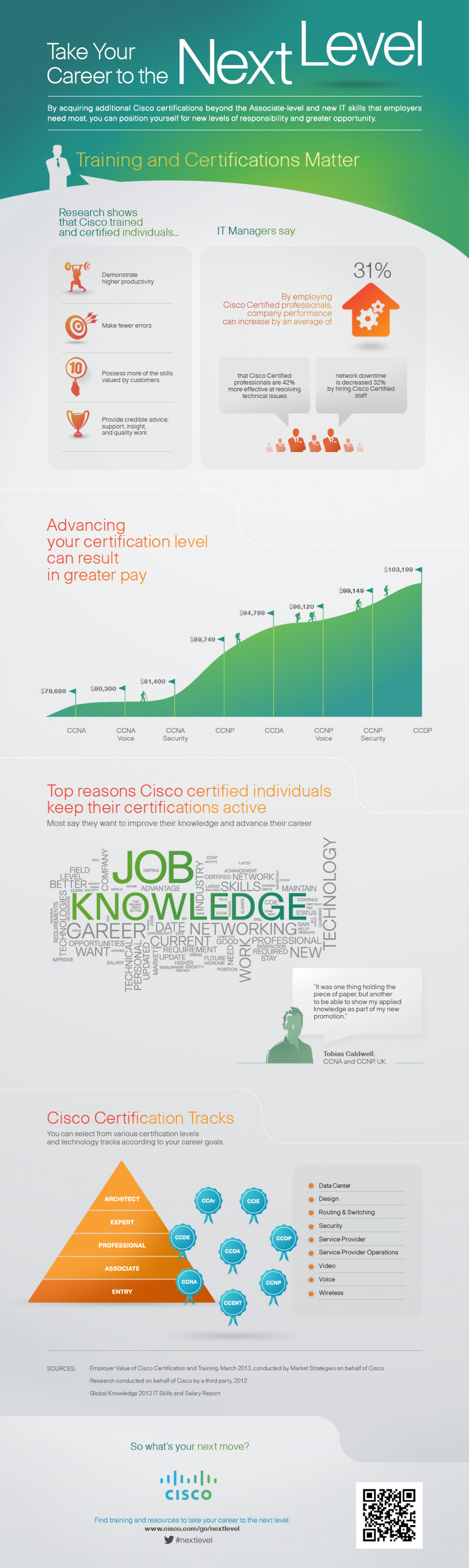 Take Your Career to the Next Level Infographic