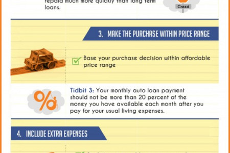 Take Your Stress Out of Auto Financing Infographic