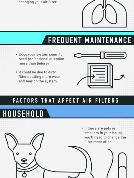 Taking Care of Your Air Filters Infographic