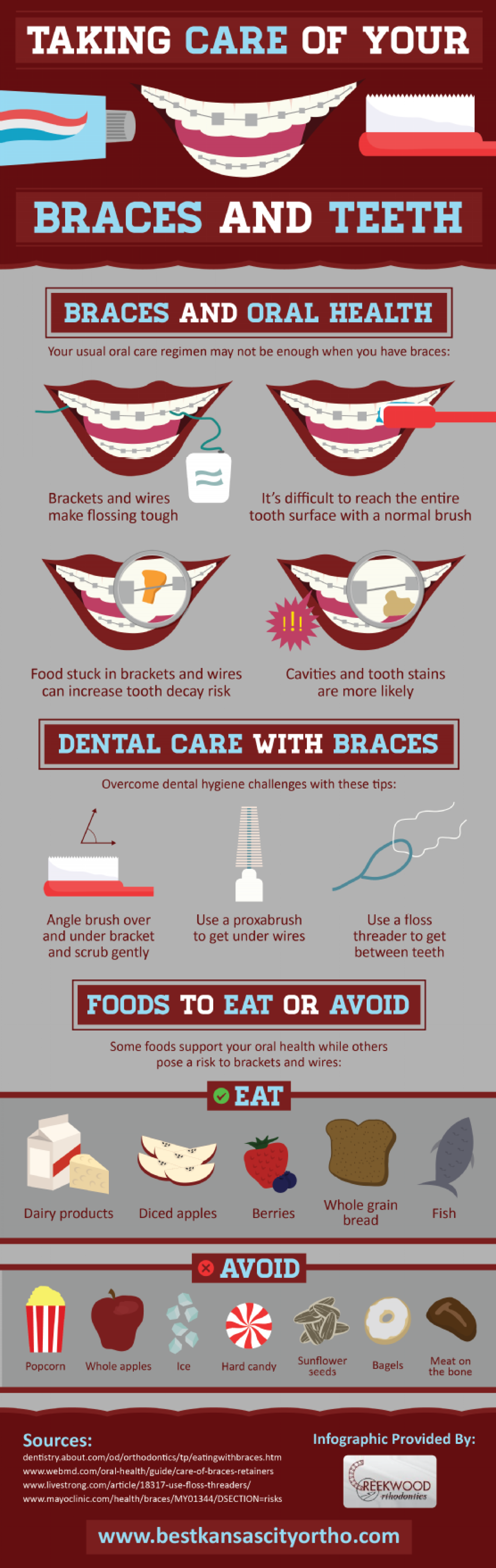 Taking Care of Your Braces and Teeth Infographic