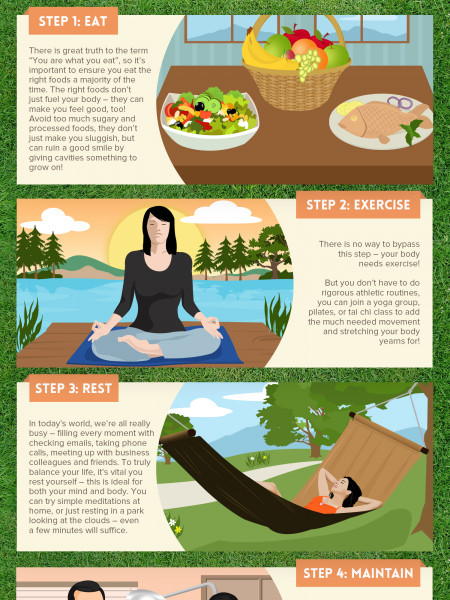 Taking Care of Your Mind, Body and Soul - 4 Steps to Achieving Overall Wellbeing Infographic