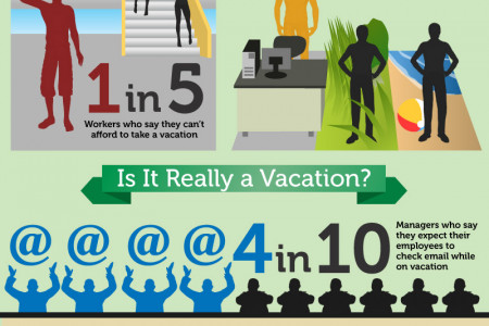 Taking Off: Travel Trends in 2013 Infographic
