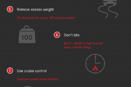 Talking Toyota: Fuel-Saving Tips Infographic